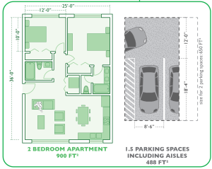 Minimum Parking Requirements Can Neutralize Inclusionary Zoning